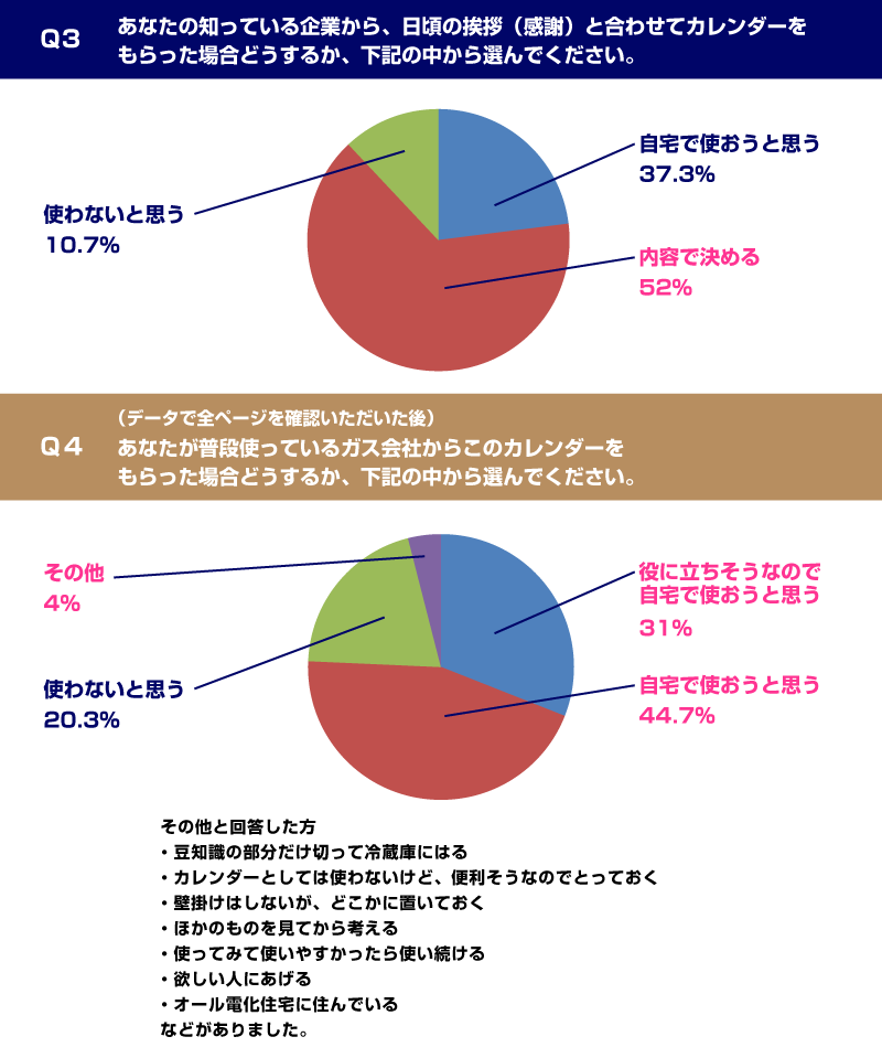 2018_cal_data02
